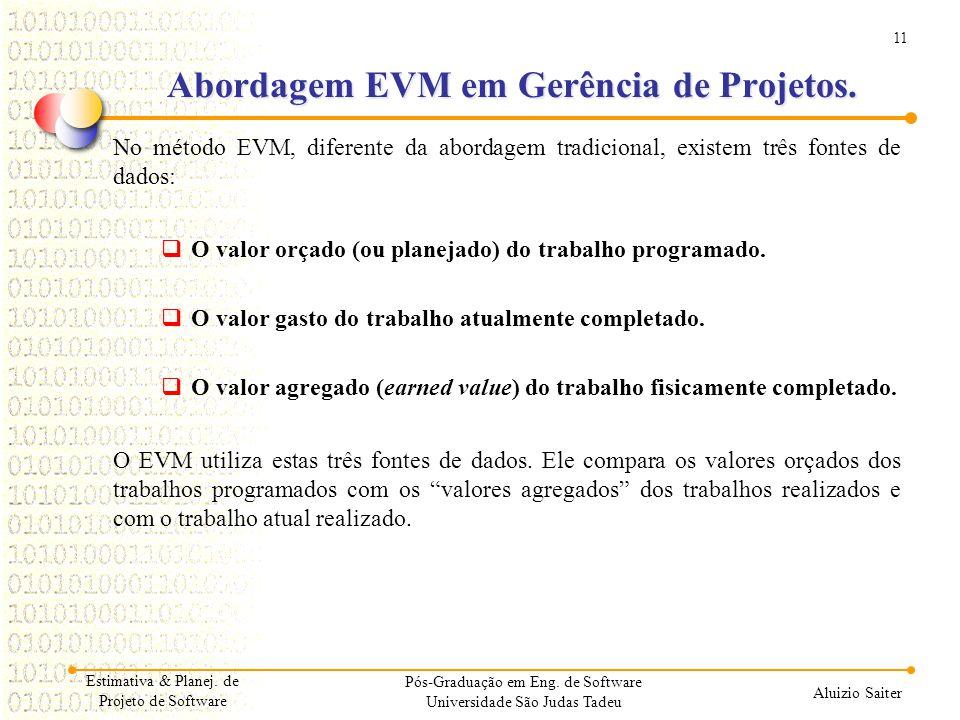 Abordagem EVM em Gerência de Projetos.