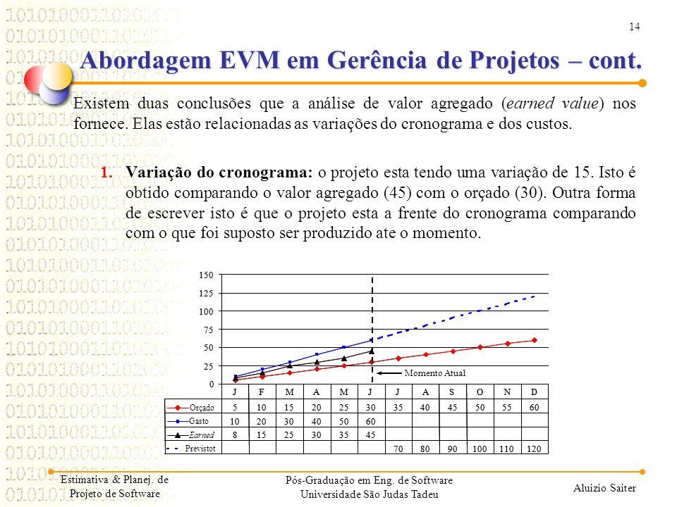 Abordagem EVM em Gerência de Projetos – cont.