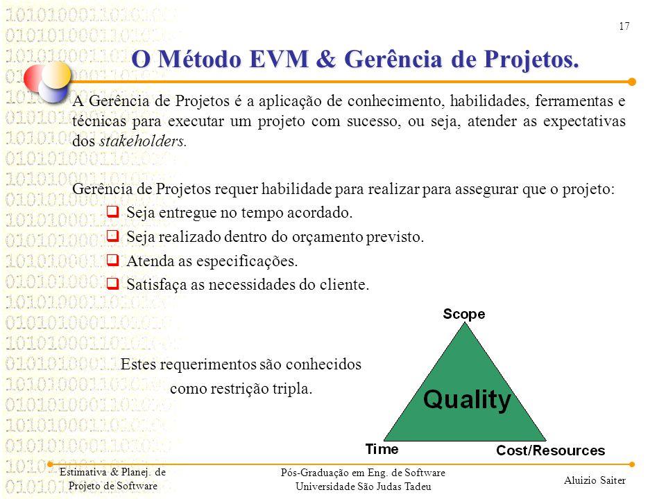 O Método EVM & Gerência de Projetos.
