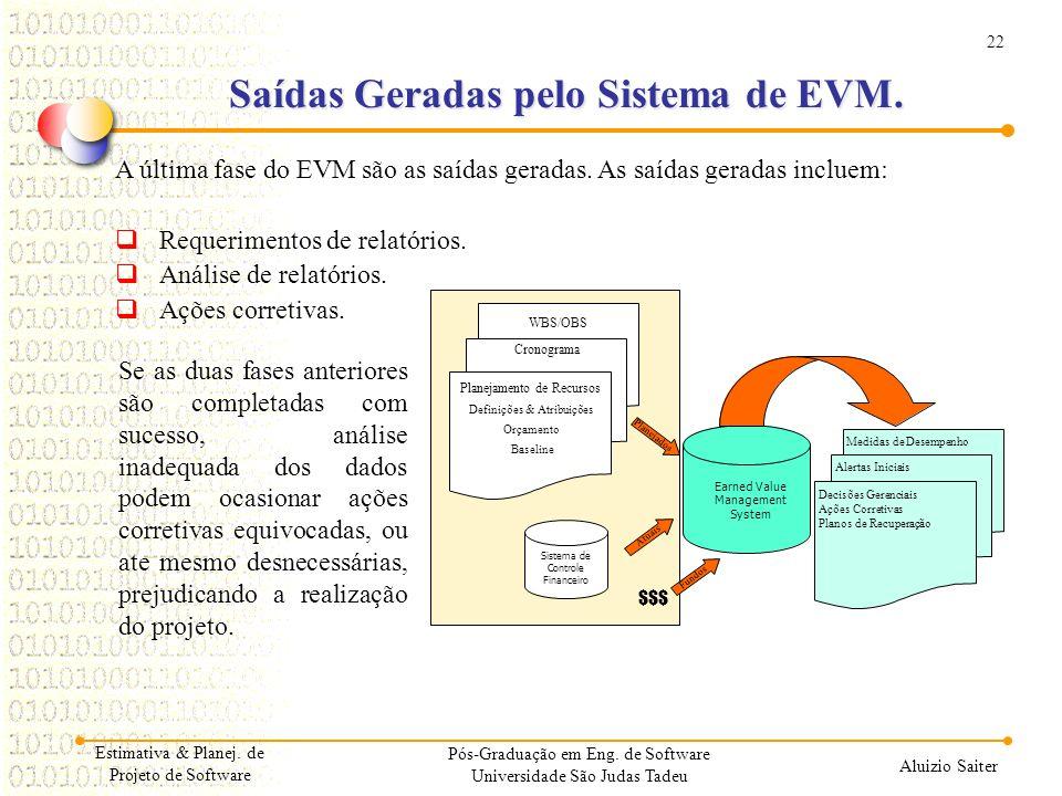 Saídas Geradas pelo Sistema de EVM.