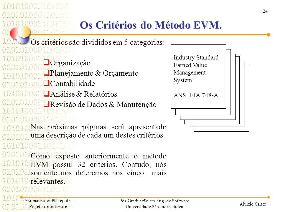 Os Critérios do Método EVM.