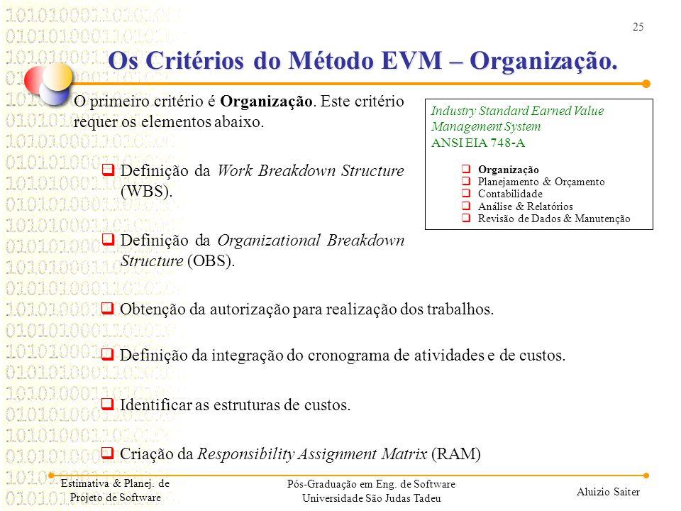 Os Critérios do Método EVM – Organização.