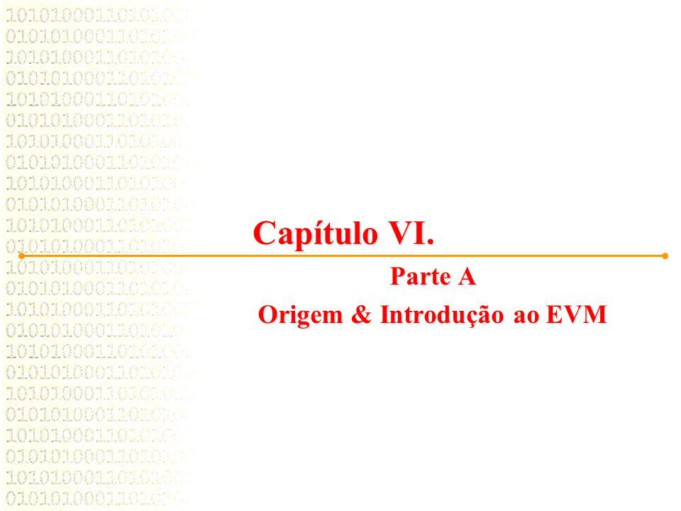 Parte A Origem & Introdução ao EVM