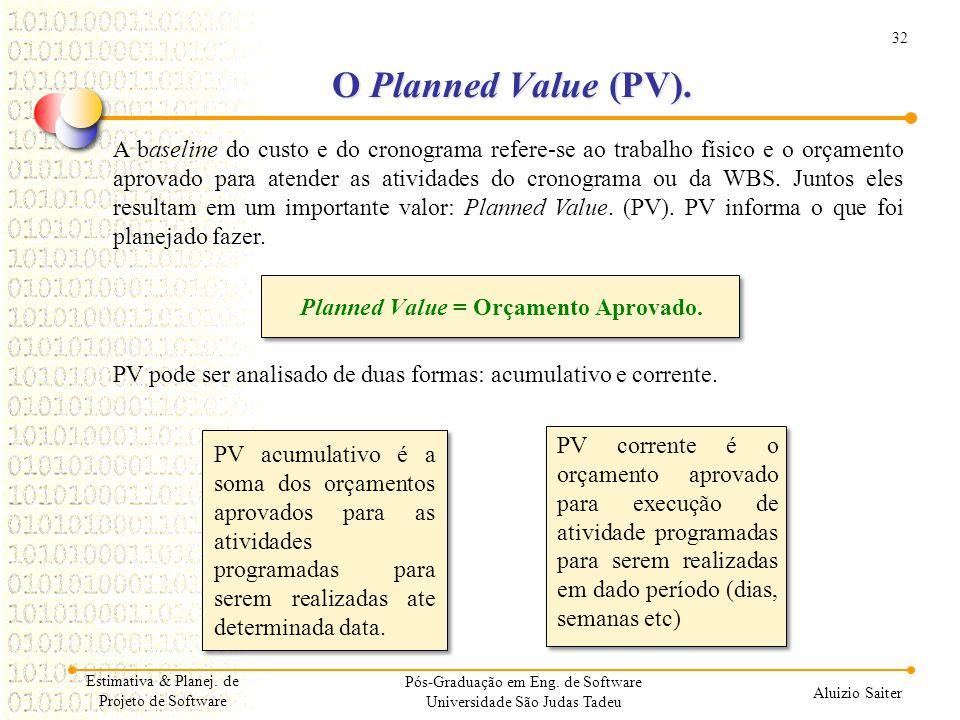 Planned Value = Orçamento Aprovado.