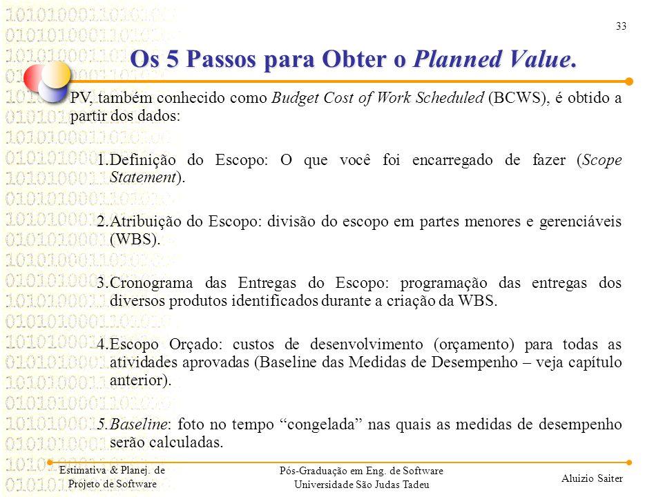 Os 5 Passos para Obter o Planned Value.