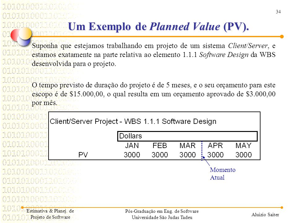 Um Exemplo de Planned Value (PV).