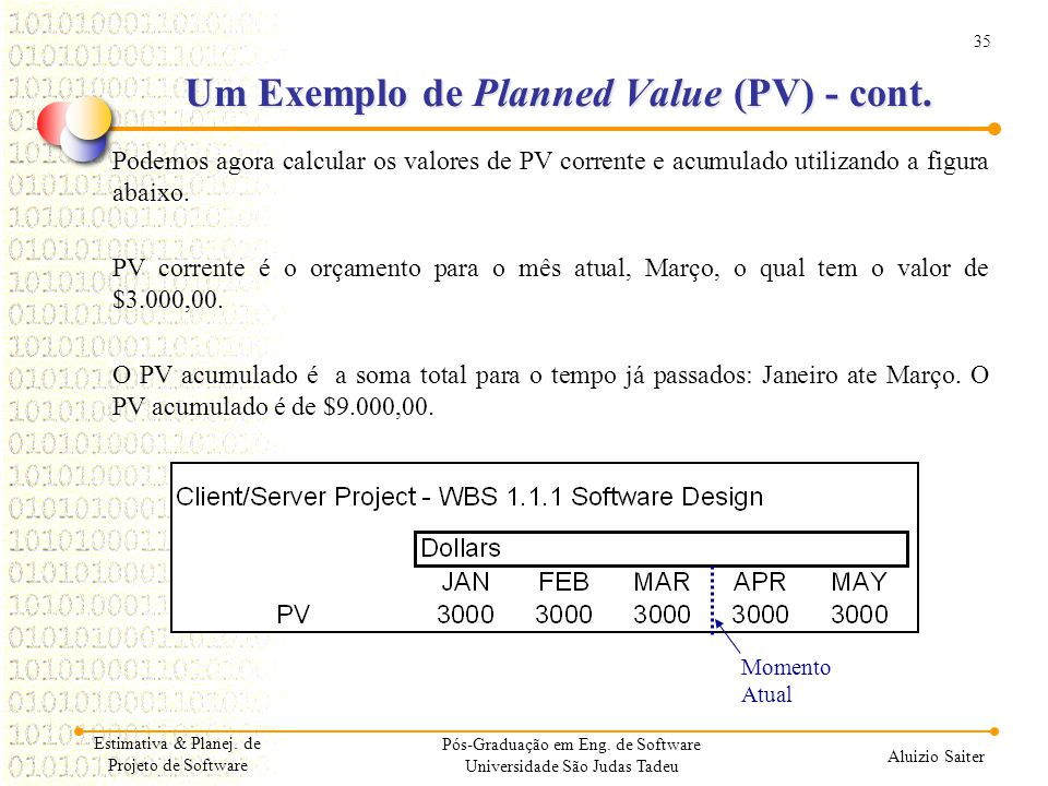 Um Exemplo de Planned Value (PV) - cont.