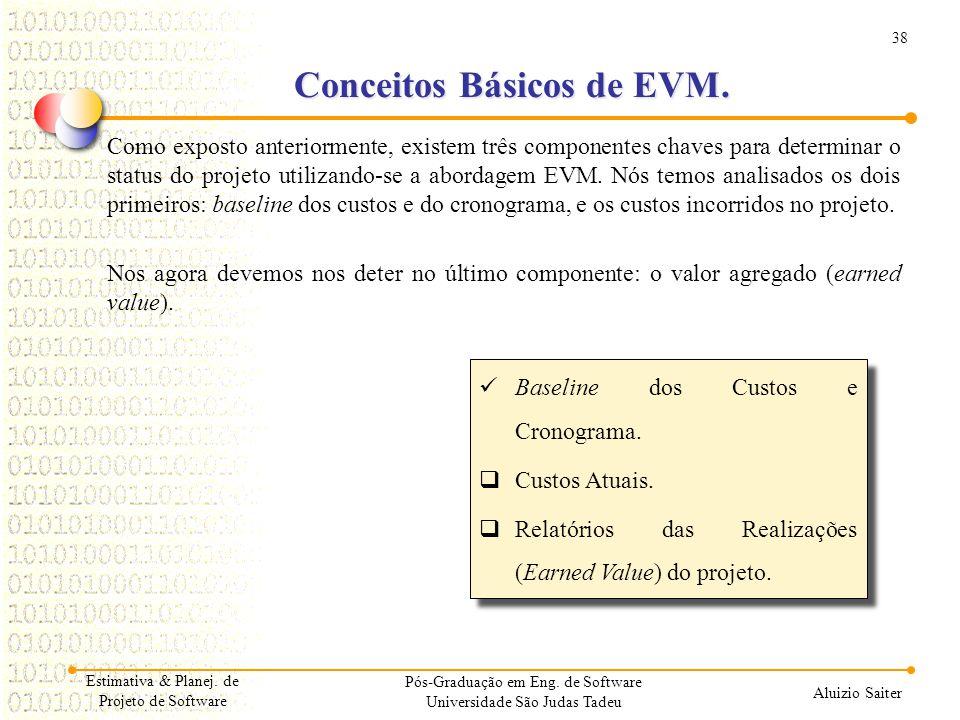 Conceitos Básicos de EVM.