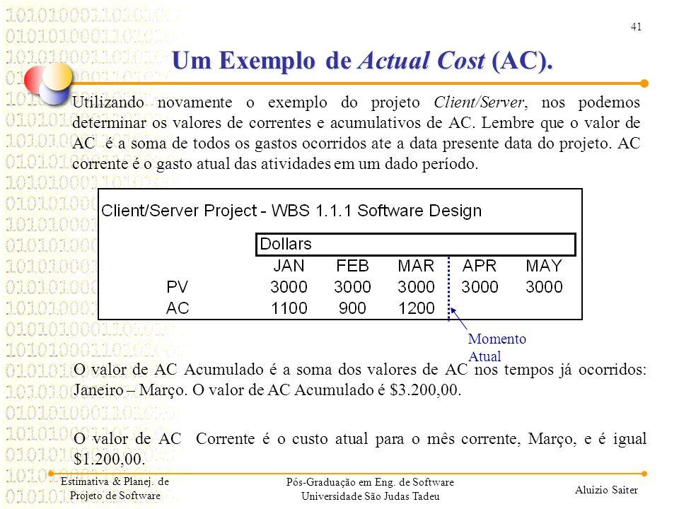 Um Exemplo de Actual Cost (AC).