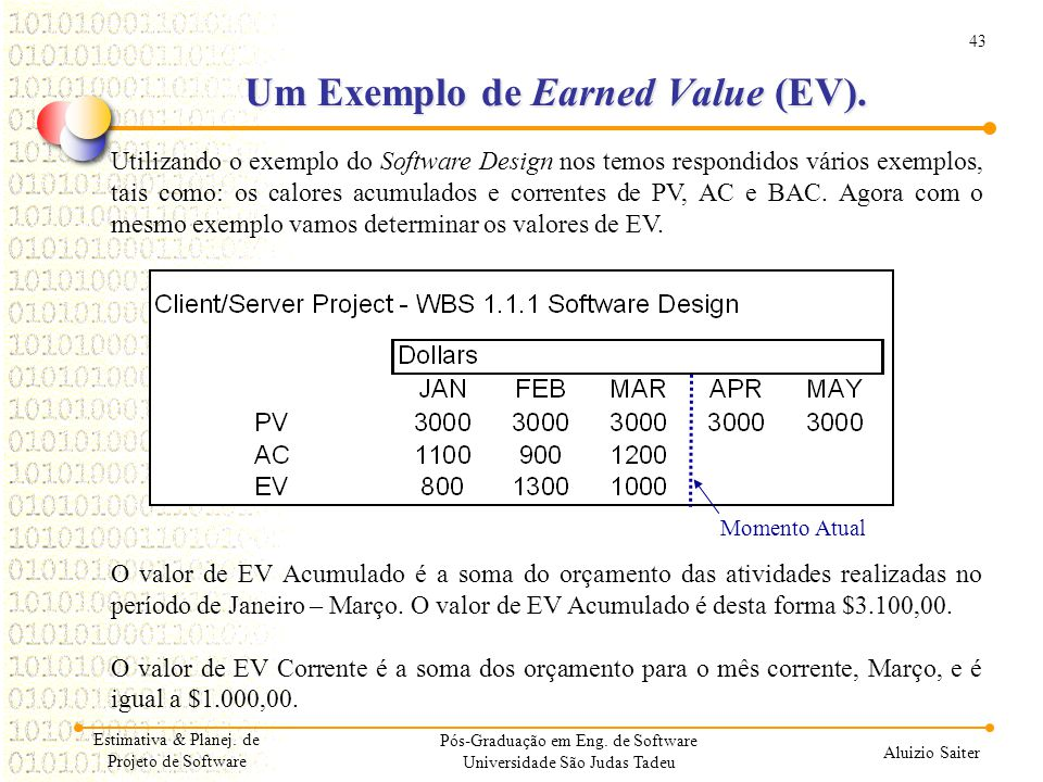 Um Exemplo de Earned Value (EV).