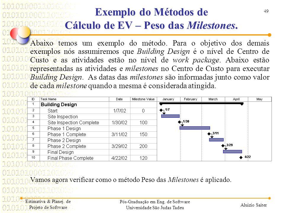 Exemplo do Métodos de Cálculo de EV – Peso das Milestones.
