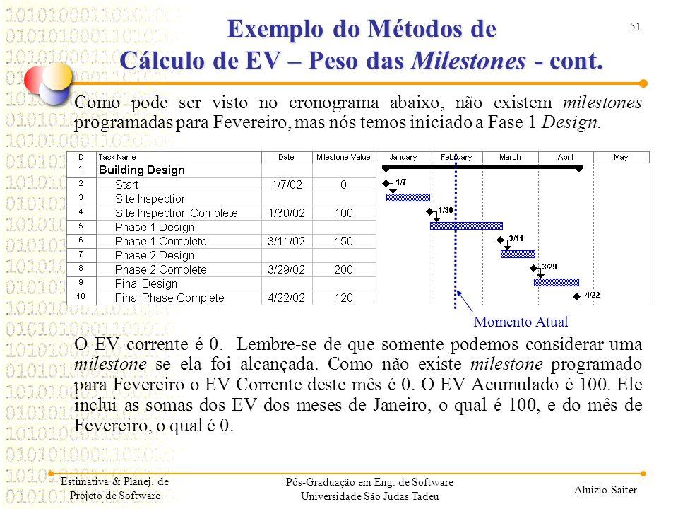 Exemplo do Métodos de Cálculo de EV – Peso das Milestones - cont.