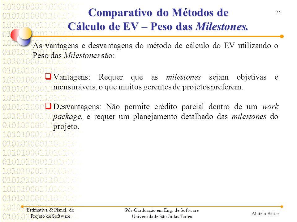 Comparativo do Métodos de Cálculo de EV – Peso das Milestones.