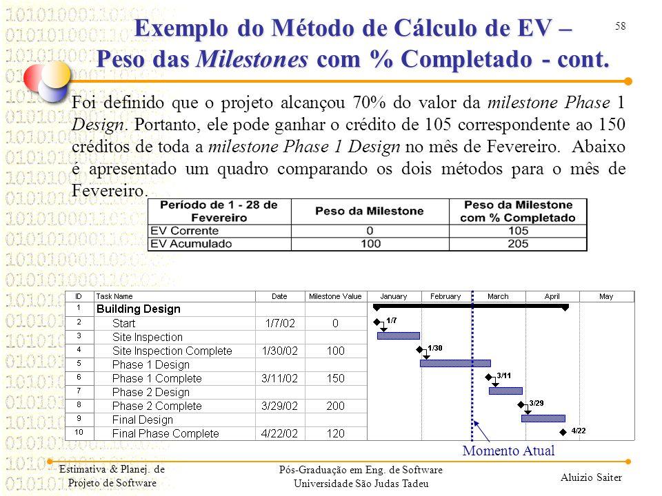 Exemplo do Método de Cálculo de EV – Peso das Milestones com % Completado - cont.