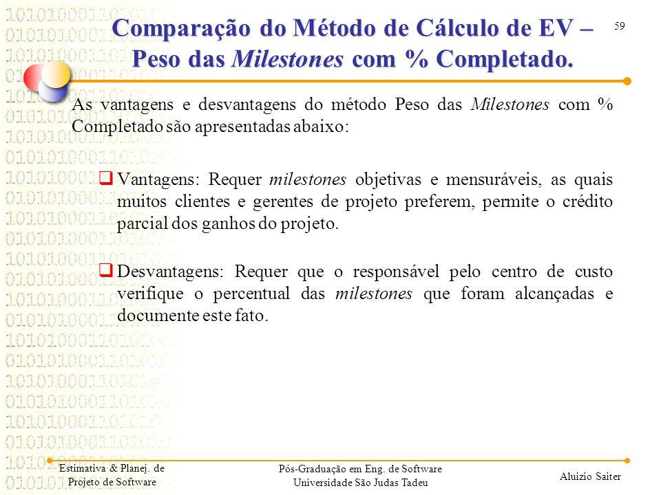 Comparação do Método de Cálculo de EV – Peso das Milestones com % Completado.