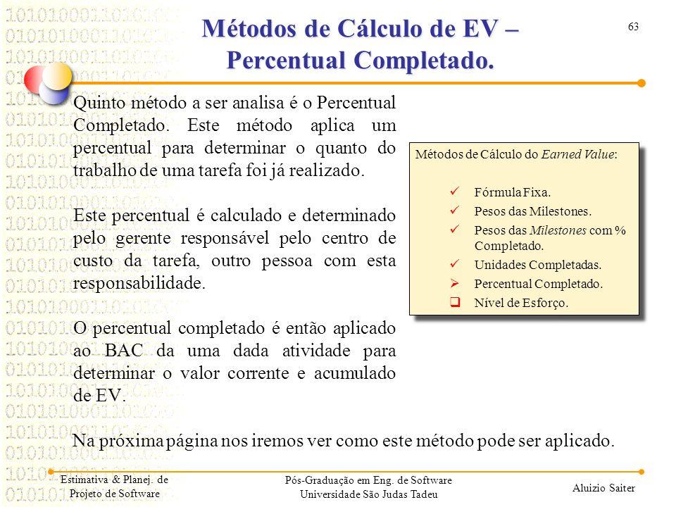 Métodos de Cálculo de EV – Percentual Completado.
