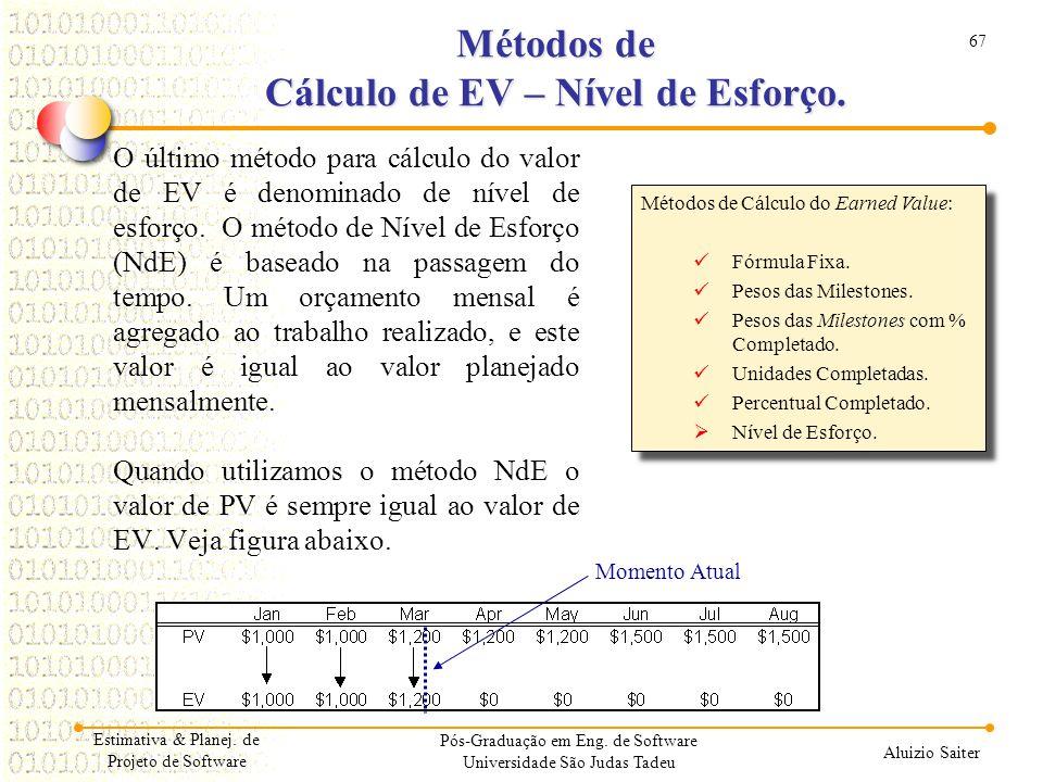 Métodos de Cálculo de EV – Nível de Esforço.