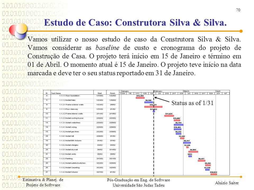 Estudo de Caso: Construtora Silva & Silva.