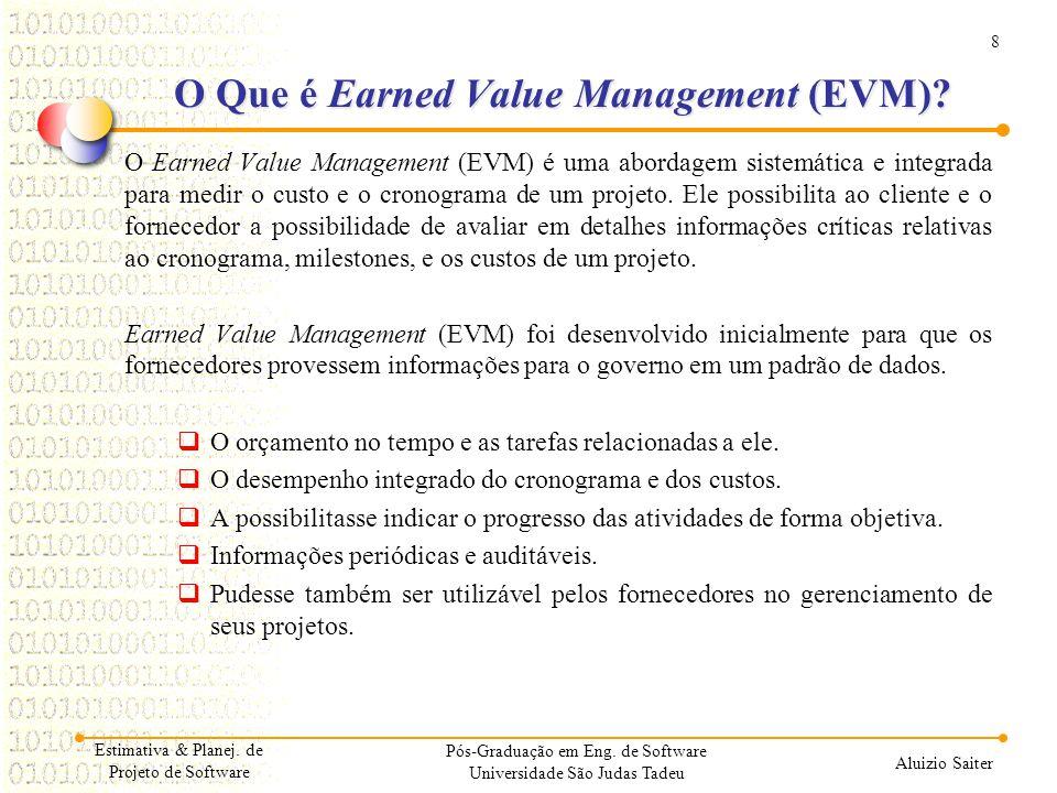 O Que é Earned Value Management (EVM)