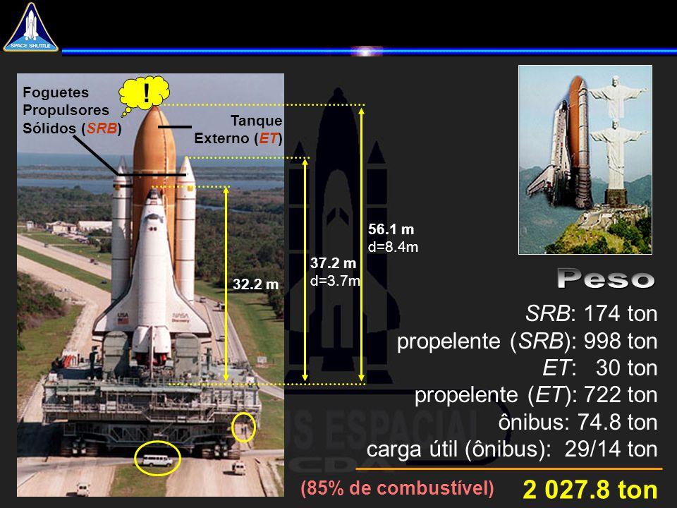 Peso ! 2 027.8 ton SRB: 174 ton propelente (SRB): 998 ton ET: 30 ton