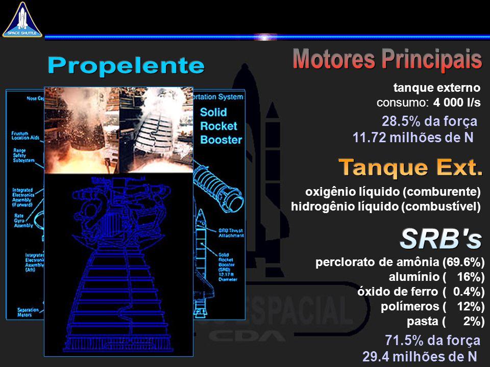 Motores Principais Propelente Tanque Ext. SRB s