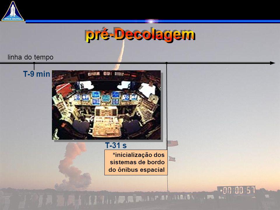 pré-Decolagem T-9 min T-31 s linha do tempo