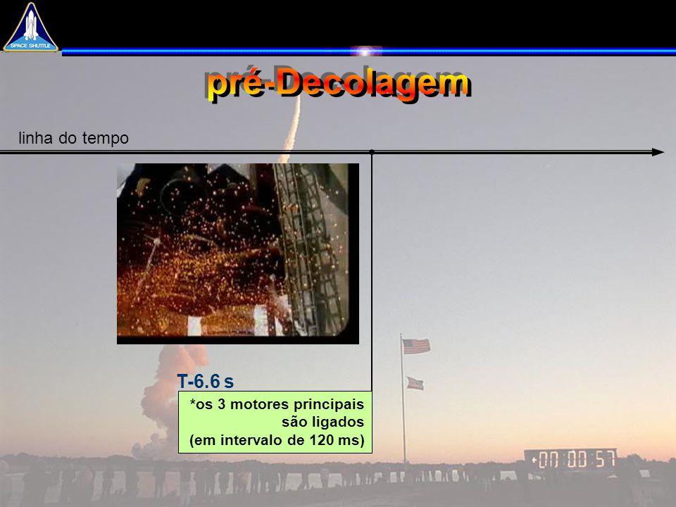 pré-Decolagem T-6.6 s linha do tempo
