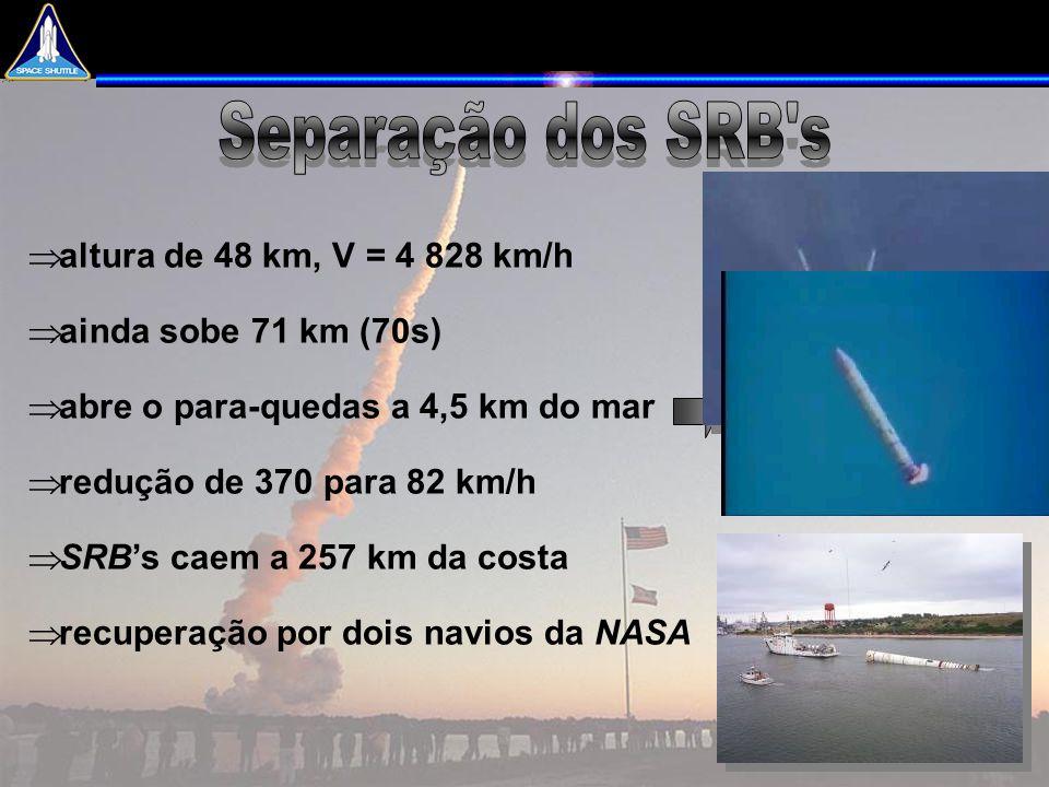 Separação dos SRB s altura de 48 km, V = 4 828 km/h