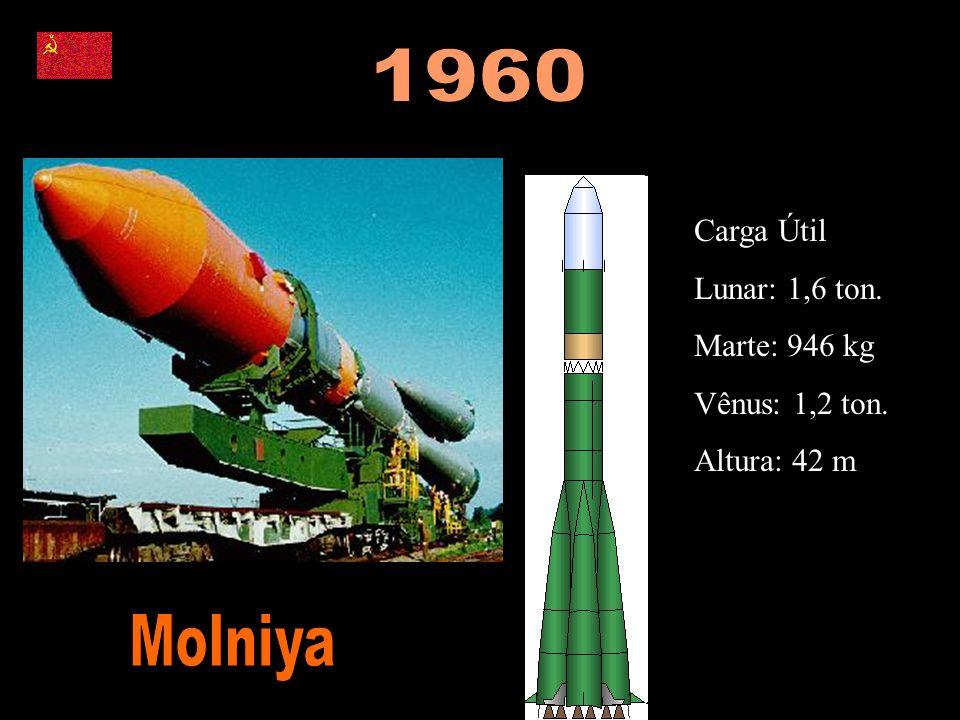 1960 Molniya Carga Útil Lunar: 1,6 ton. Marte: 946 kg Vênus: 1,2 ton.