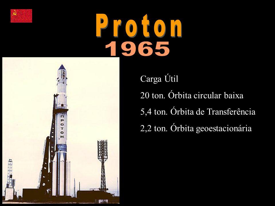 Proton 1965 Carga Útil 20 ton. Órbita circular baixa