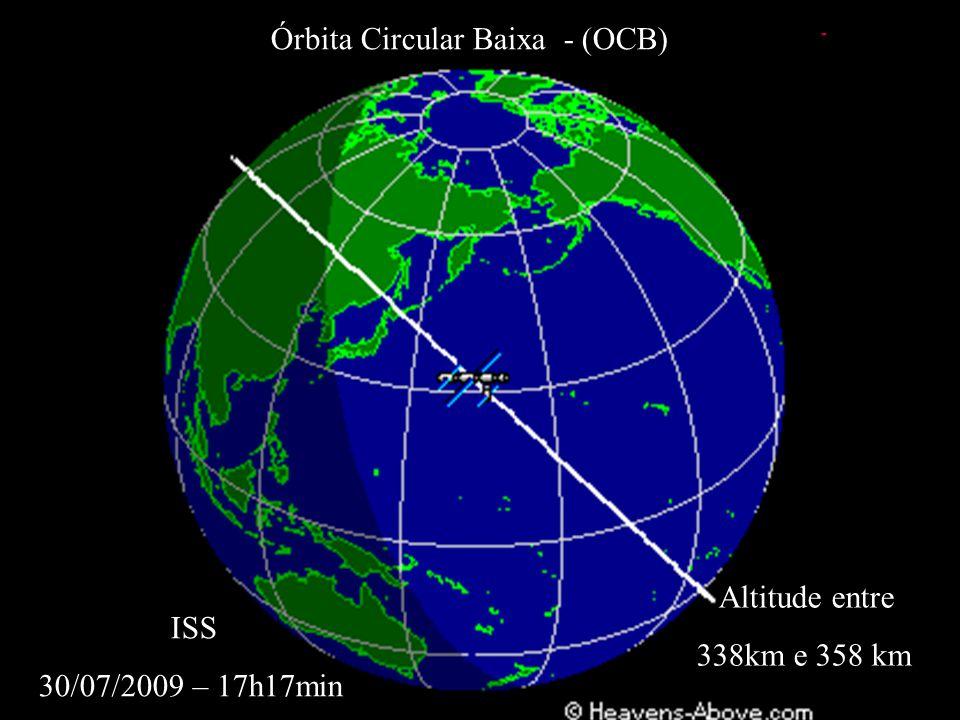 Órbita Circular Baixa - (OCB)