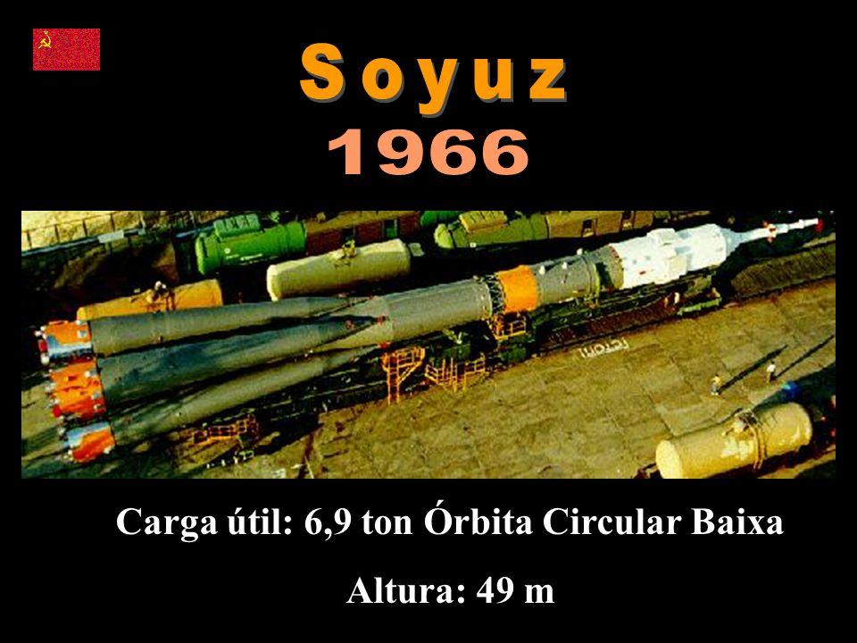 Carga útil: 6,9 ton Órbita Circular Baixa