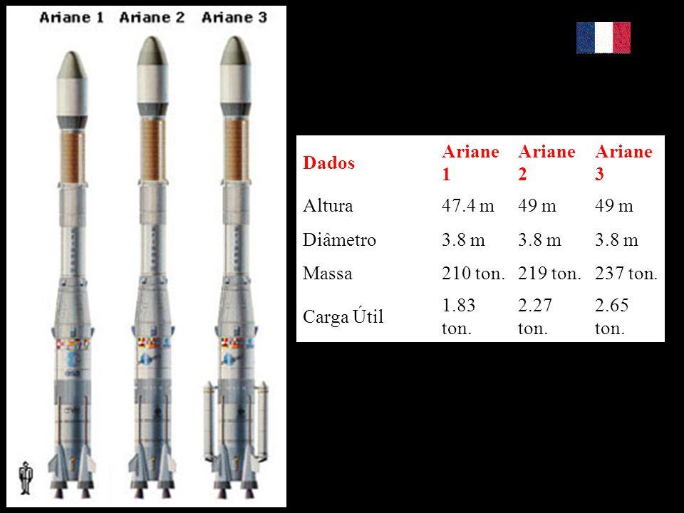 Dados Ariane 1 Ariane 2 Ariane 3 Altura 47.4 m 49 m Diâmetro 3.8 m