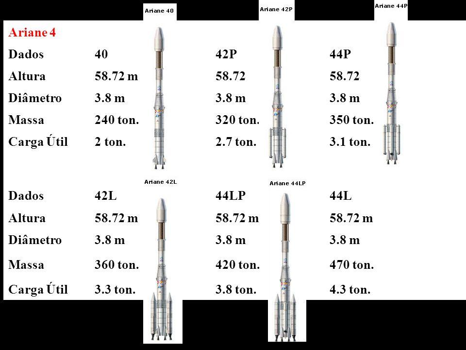 Ariane 4 Dados 40 42P 44P Altura 58.72 m 58.72 Diâmetro 3.8 m Massa