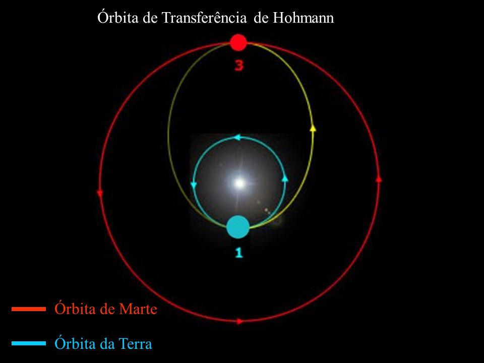 Órbita de Transferência de Hohmann
