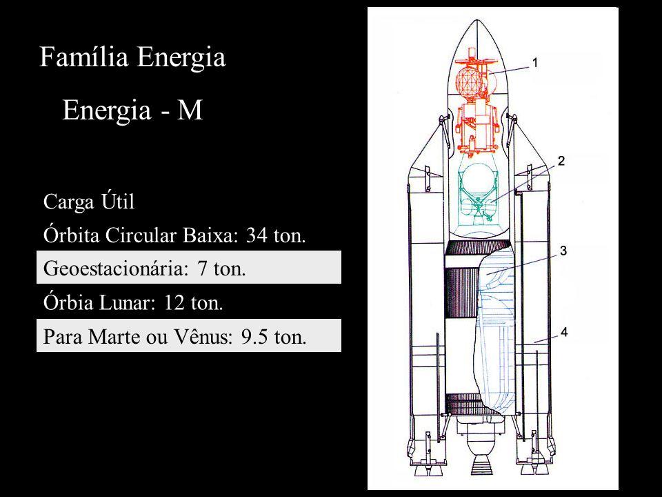Família Energia Energia - M Carga Útil Órbita Circular Baixa: 34 ton.