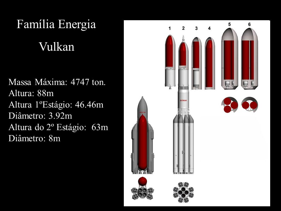Família Energia Vulkan Massa Máxima: 4747 ton. Altura: 88m