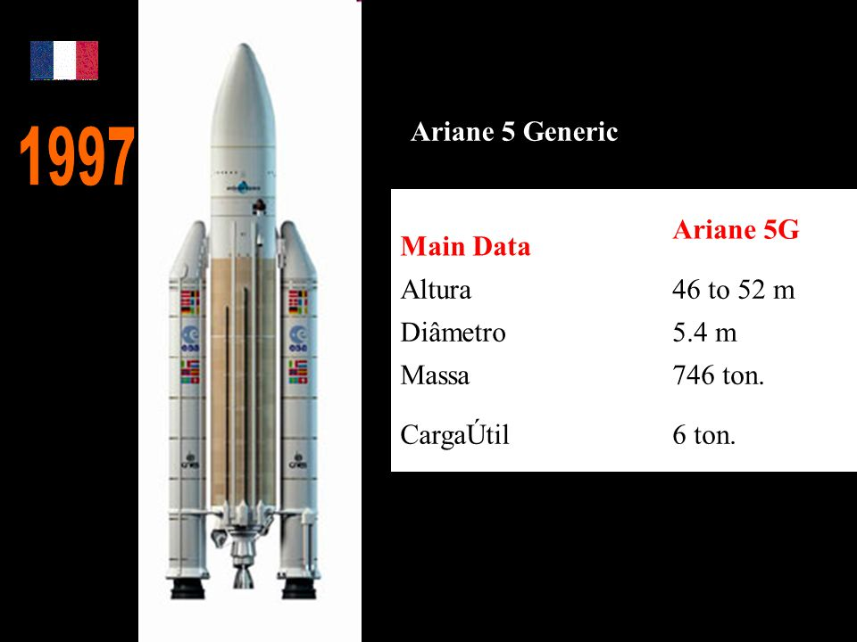 1997 Ariane 5 Generic Main Data Ariane 5G Altura 46 to 52 m Diâmetro
