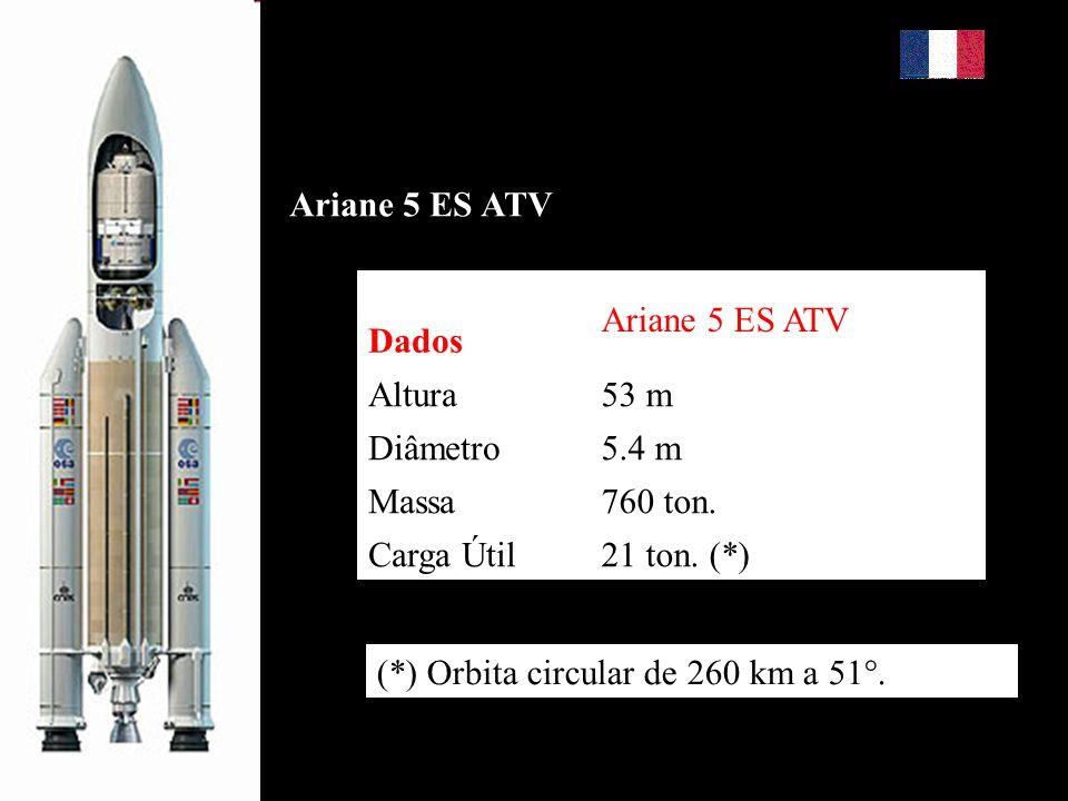 (*) Orbita circular de 260 km a 51°.