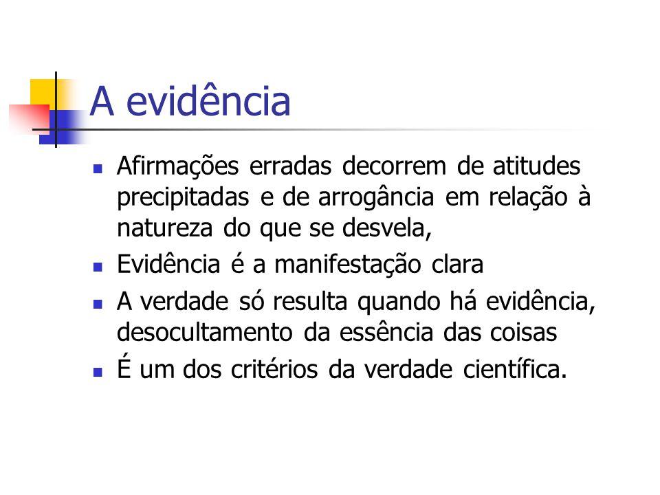 A evidência Afirmações erradas decorrem de atitudes precipitadas e de arrogância em relação à natureza do que se desvela,