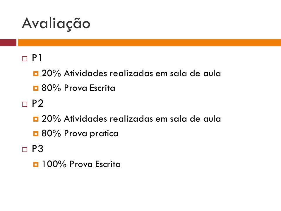 Avaliação P1 P2 P3 20% Atividades realizadas em sala de aula