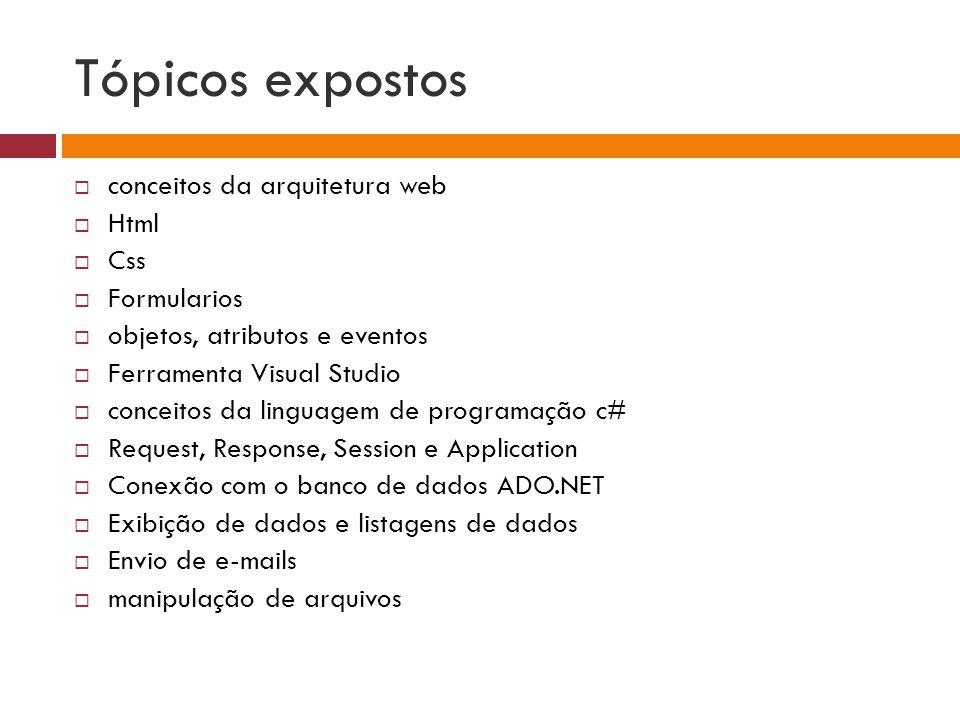 Tópicos expostos conceitos da arquitetura web Html Css Formularios