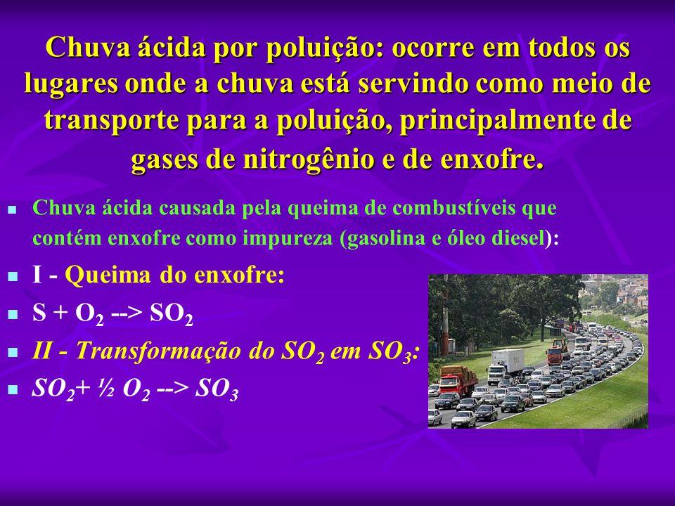 Chuva ácida por poluição: ocorre em todos os lugares onde a chuva está servindo como meio de transporte para a poluição, principalmente de gases de nitrogênio e de enxofre.