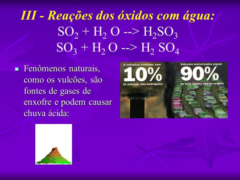 III - Reações dos óxidos com água: SO2 + H2 O --> H2SO3 SO3 + H2 O --> H2 SO4