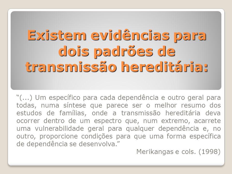 Existem evidências para dois padrões de transmissão hereditária: