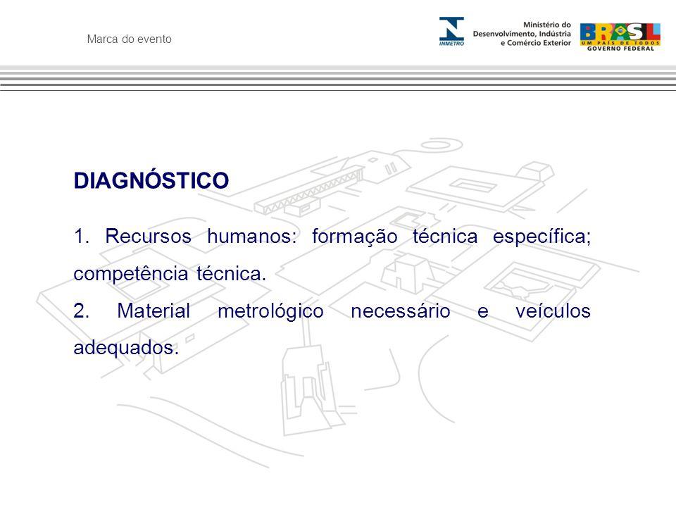 DIAGNÓSTICO 1. Recursos humanos: formação técnica específica; competência técnica. 2. Material metrológico necessário e veículos adequados.