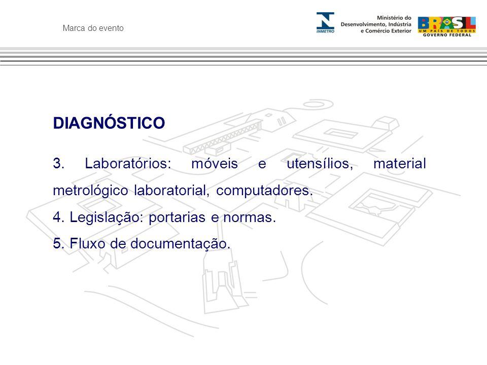 DIAGNÓSTICO 3. Laboratórios: móveis e utensílios, material metrológico laboratorial, computadores. 4. Legislação: portarias e normas.