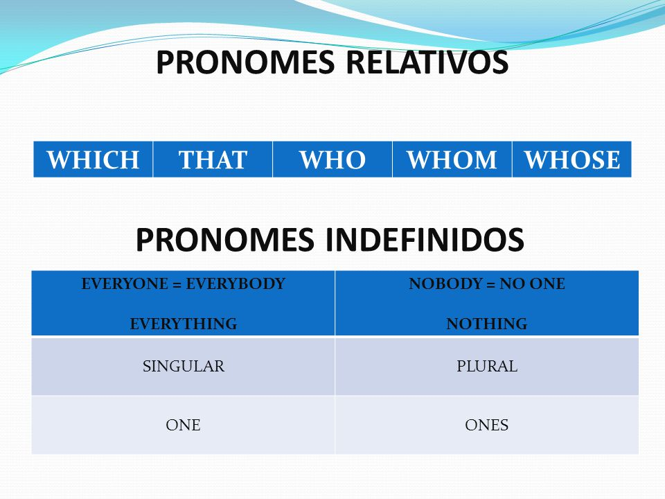 PRONOMES RELATIVOS PRONOMES INDEFINIDOS