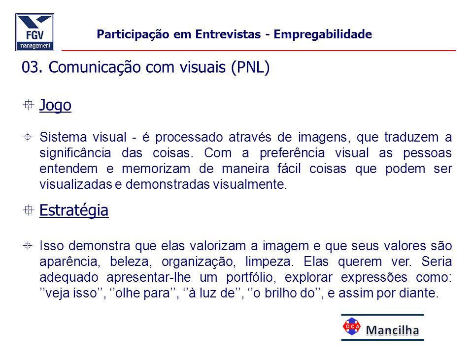 03. Comunicação com visuais (PNL) Jogo