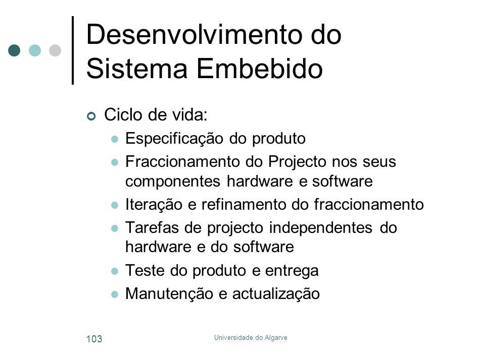 Desenvolvimento do Sistema Embebido